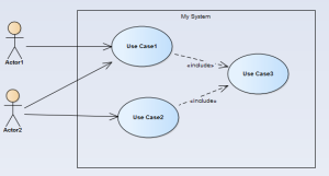 Normal use cases