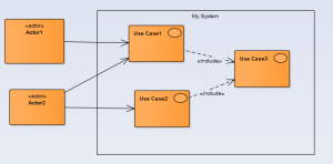 use case boxes